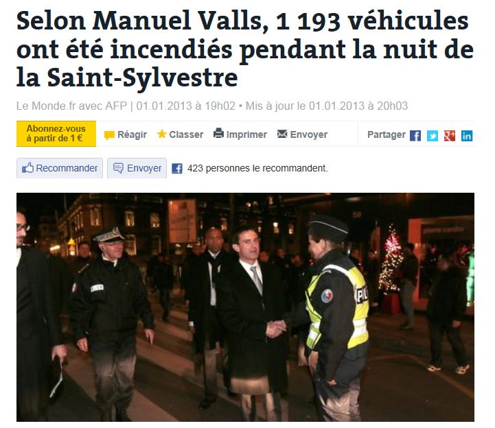 [프랑스]2012년 말일에 방화된 차량의 수는?