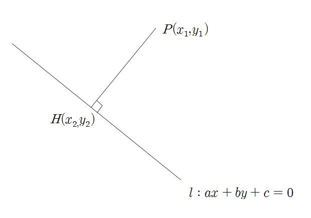 [Common Mathematics] 한 점과 직선의 거리..
