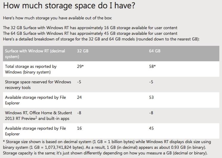 마이크로소프트 '서피스 프로' (Surface Pro) 64..