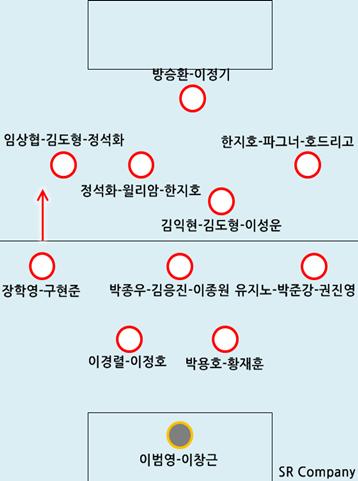 2013 K리그 클래식 - 부산 아이파크