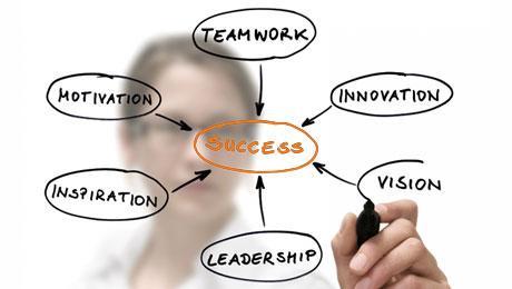 [경력개발]성공시작은 자신의 경력관리 방법