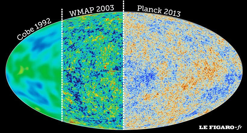 Planck new data release