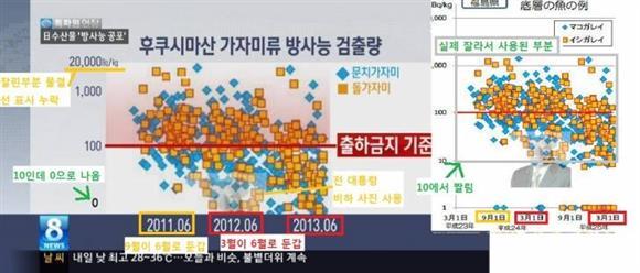 SBS 노무현 조롱 일베 합성사진 방송