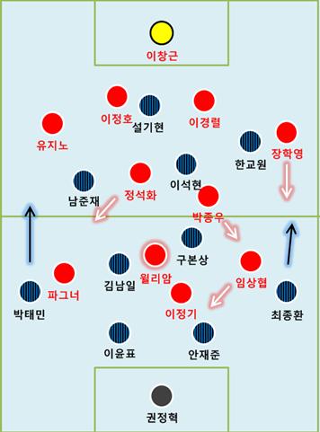 '징크스 브레이커' 윤성효, 부산의 '9년 설움' ..