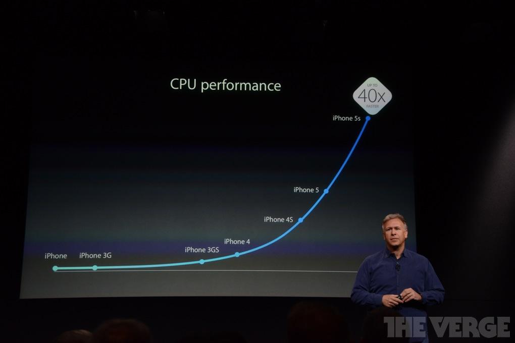 오만한 애플, 한국 시장 포기하나...혁신은 없었다.