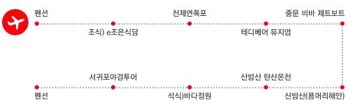 JEJU-2박3일 휴가 2일차(e조은식당)