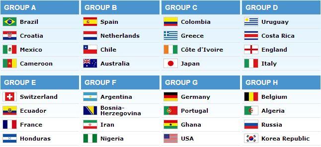 월드컵 조 추첨 완료.