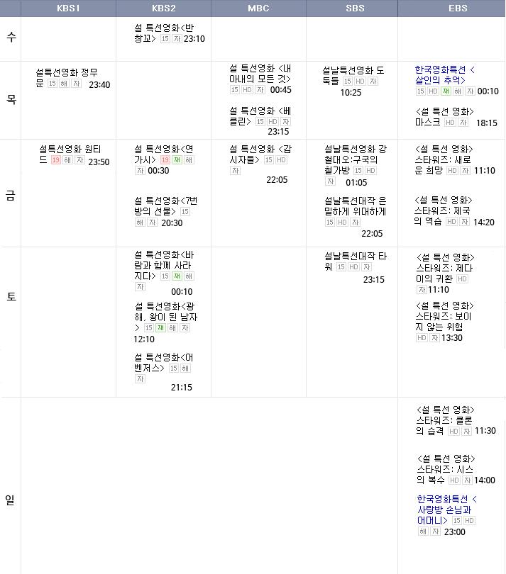 2014년 설날특선영화 편성표