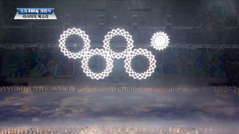 [소치 동계올림픽] 死륜기 ㅎㄷ