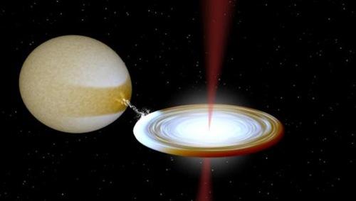 M82, M83 은하에서 발견된 강력한 초소형 블랙홀 `M..