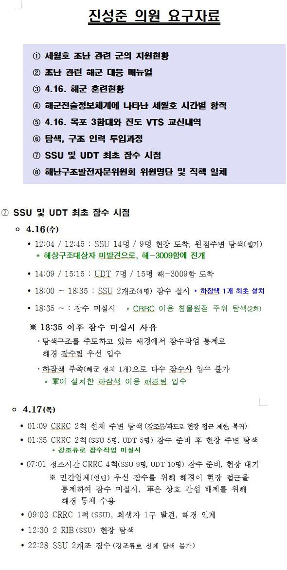 해군이 밝힌 SSU와 UDT의 잠수 횟수와 성과, 그리..