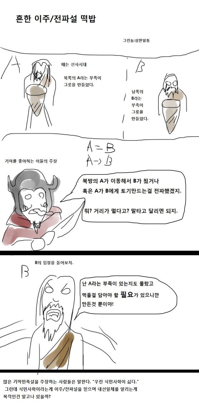 삼한일통의]흔한 이주/전파설 떡밥만화