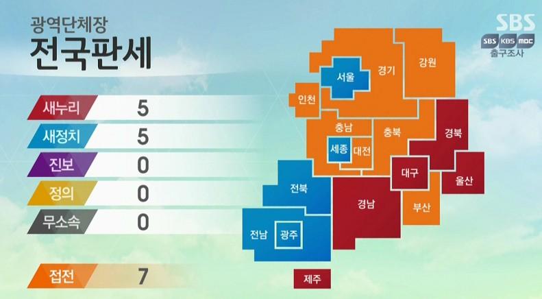6.4지방선거 단상