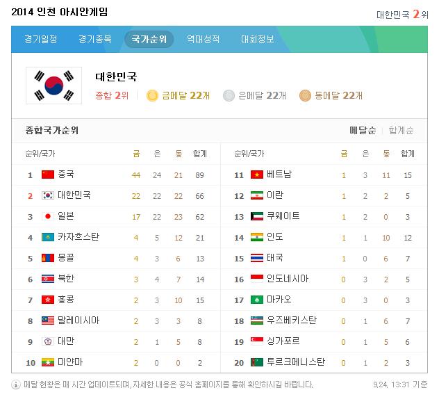 [AG] 여기가 황신의 나라 대한민국입니까?