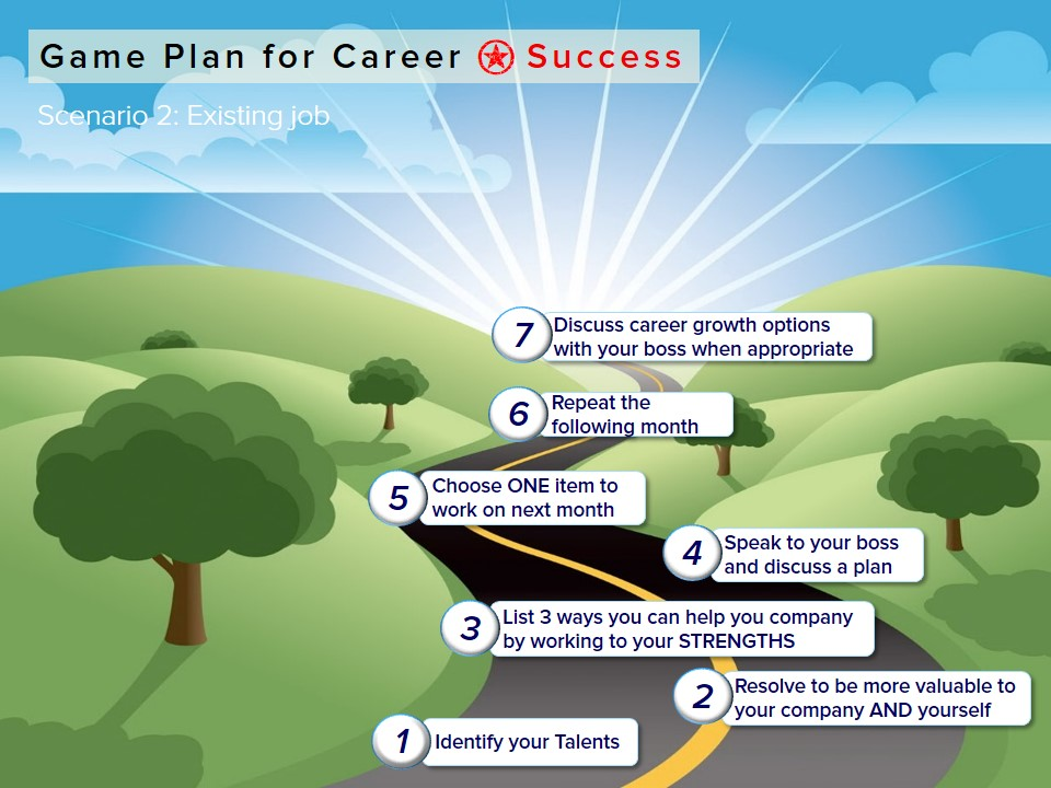 Seven Rules for a More Successful Career