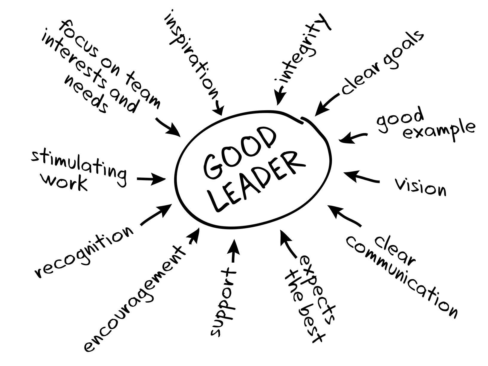 [경력개발]일을 사랑하지 않고는 리더가 될 수..