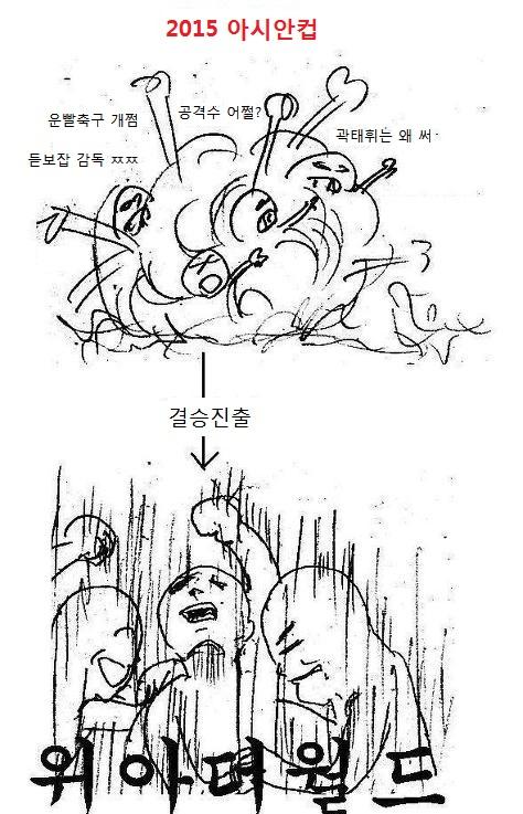 2015 아시안컵 4강 한국vs이라크