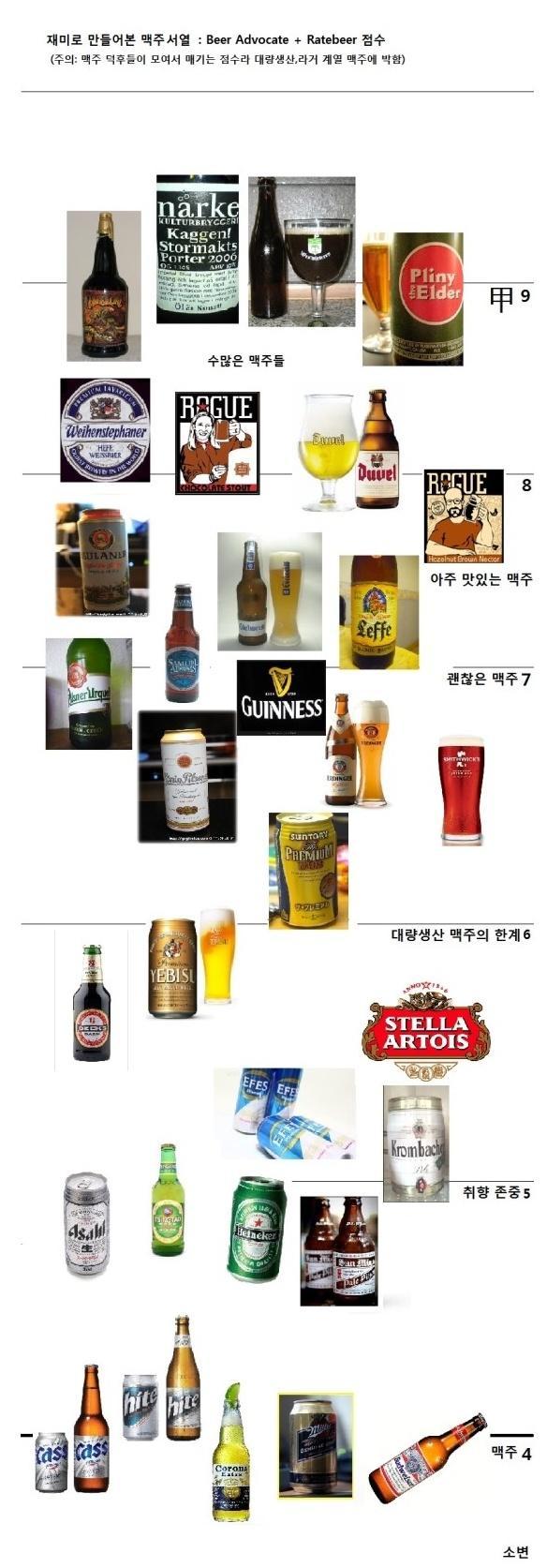 싱가포르 맛집 - Brotzeit German Bier Bar / 오차드..