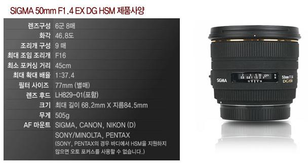 가장 많이 사용한 최고의 렌즈~ 오식이! 50mm 1.4