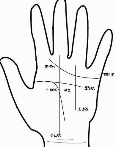 """중국어로 """"사업선事業線"""" 은 무슨 뜻일까?"""
