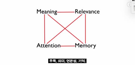 [강연] 6개월안에 외국어배우기 / How to learn ..
