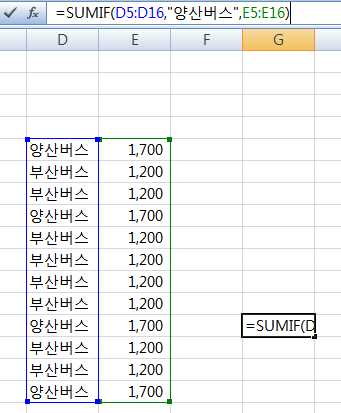 엑셀(Excel)에서 sumif(), countif() 함수..
