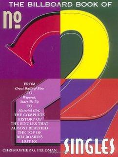 1980-1989년 빌보드 2위 모음영상