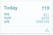 1,000,000 (Million) HIT! 자축