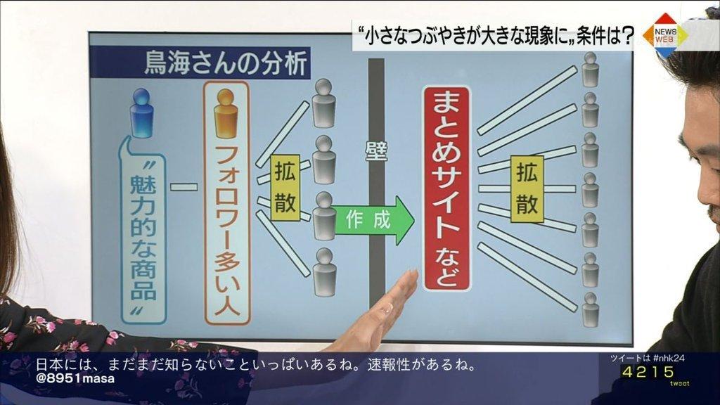 NHK 보도에서 일웹의 마토메 사이트에 대한 언급이..