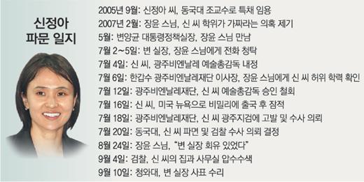 거짓말 잘하는 사람이 한국에서 출세하는 이유