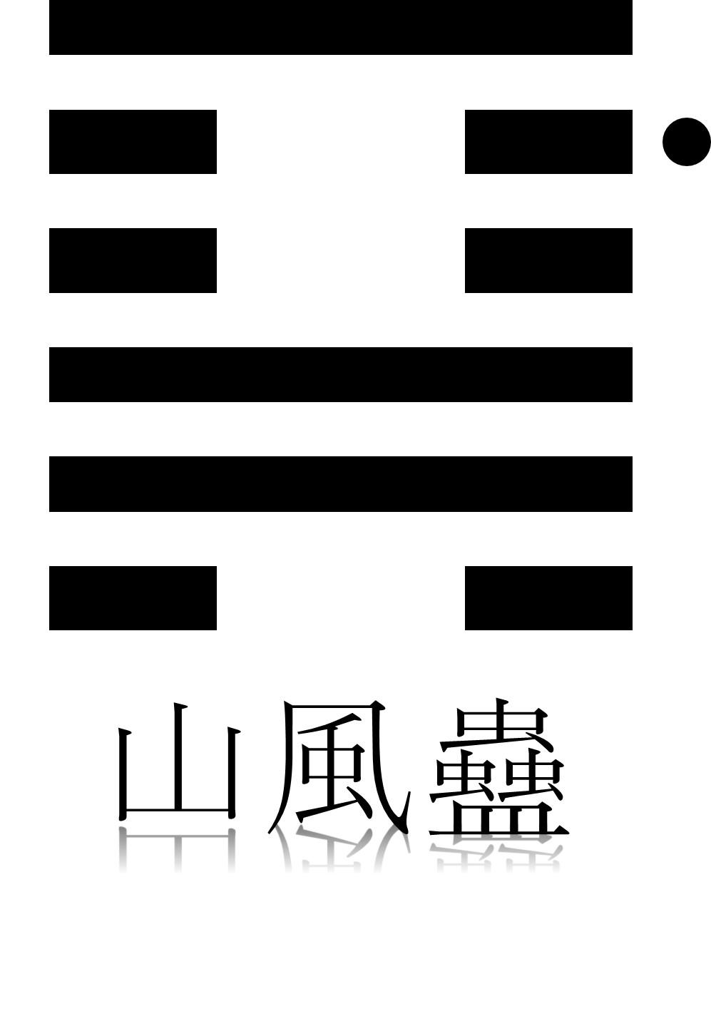 2016/02/04  山風蠱 - 산풍고