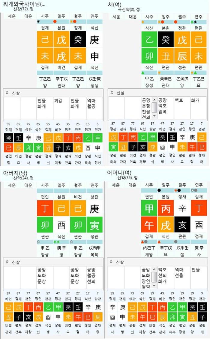 <좌파명리> EP.10 니 팔자가 어때서 : 뛰는 무신 일..