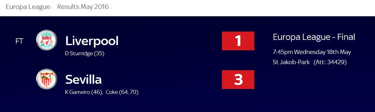 2016년 유로파리그 결승전 세비야 VS 리버풀