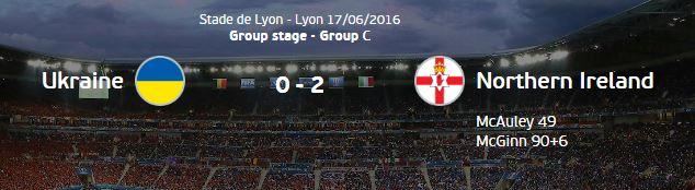 유로 2016 C조 우크라이나 vs 북아일랜드