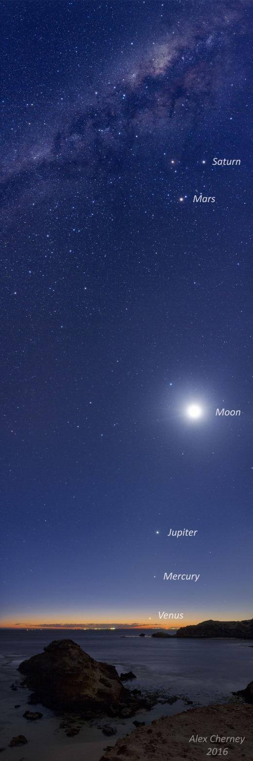 이 주의 천체사진과 여름 밤하늘 은하수