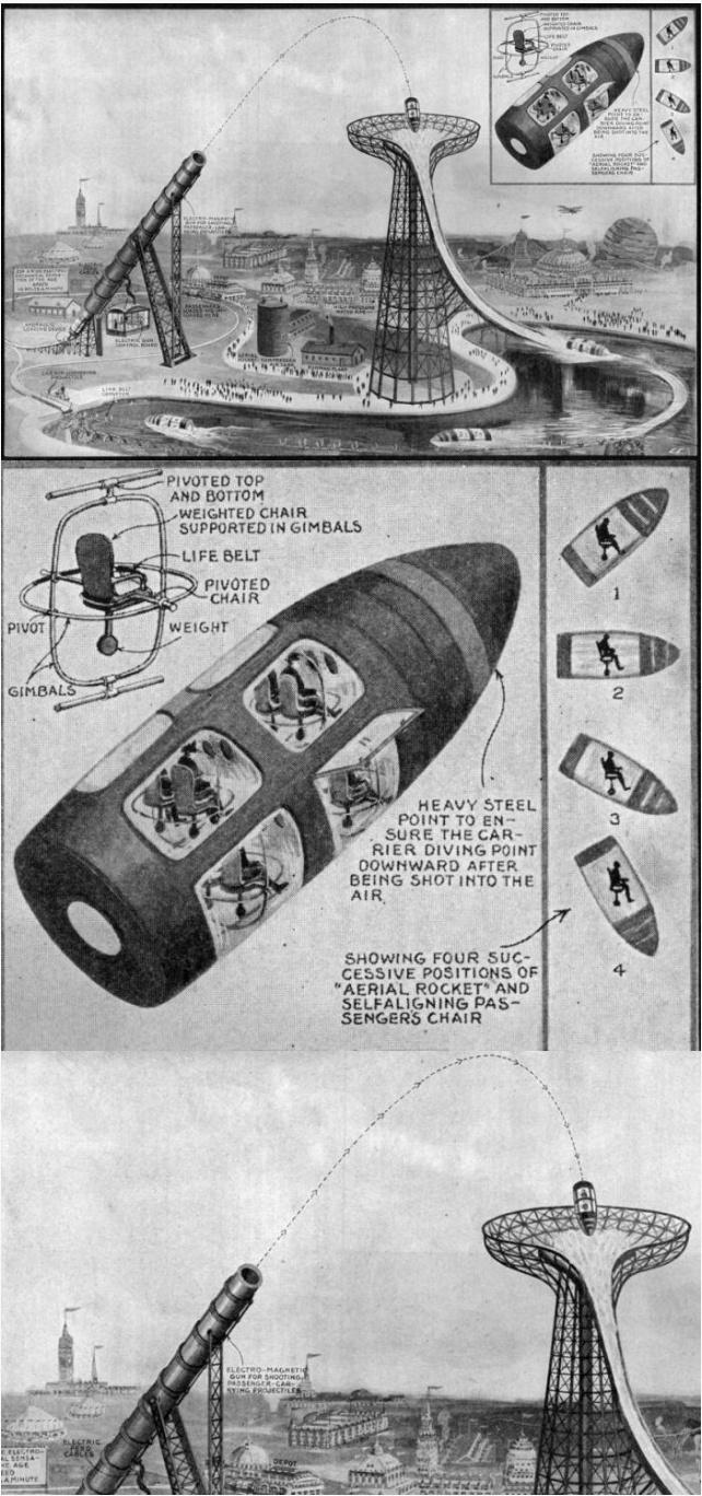 1919년에 구상했던 놀이기구