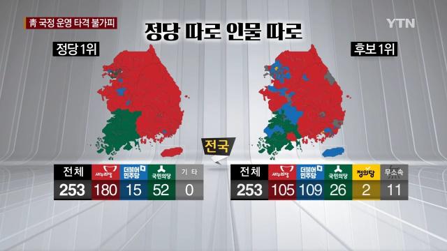 개헌정국 속성으로 따라잡기 2