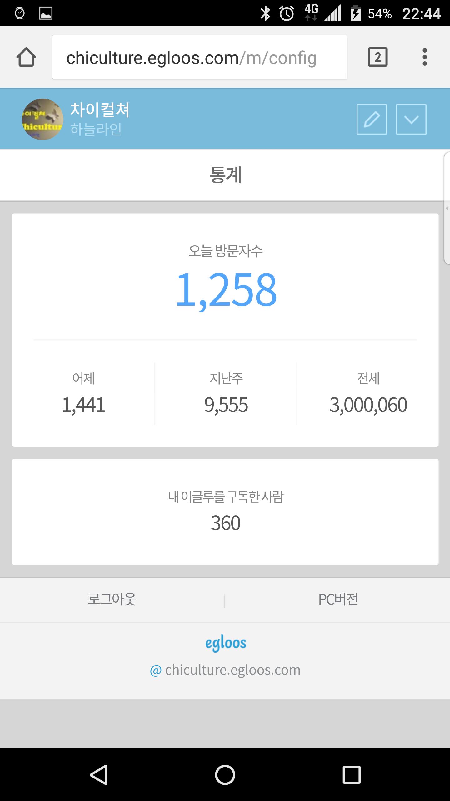 차이컬쳐 3백만 누적방문 감사합니다.