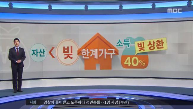 부동산 주택거래량 급감과 한계가구 급증