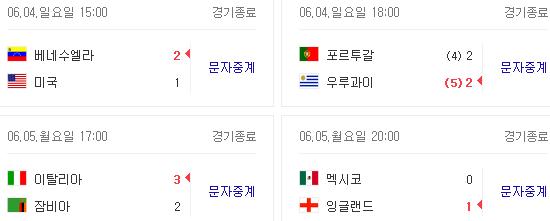 U-20 월드컵 축구 8강전 결과와 4강전 대진일정