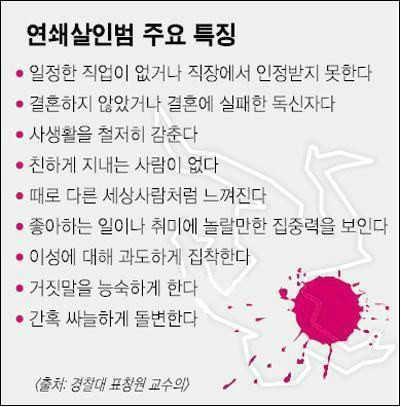연쇄살인범 특징.pyo