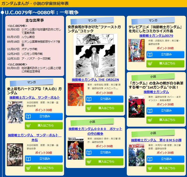 '기동전사 건담' 시리즈의 특집이 eBookJapan에..