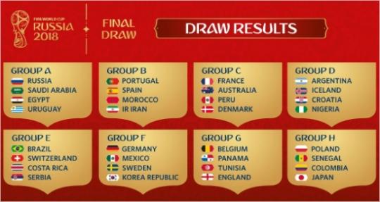 러시아 월드컵 F조