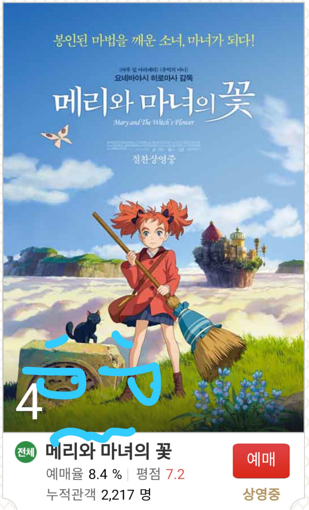 메리와 마녀의 꽃 소감 (노스포)