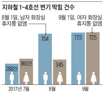 Lies, damned lies, and statistics: 어느 ..