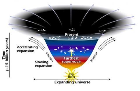 다중우주 전역에 생명체 존재 가능