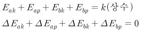 [수능물리(고전역학)-4강] 에너지 전환