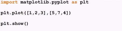 matplotlib tutorial [Python]