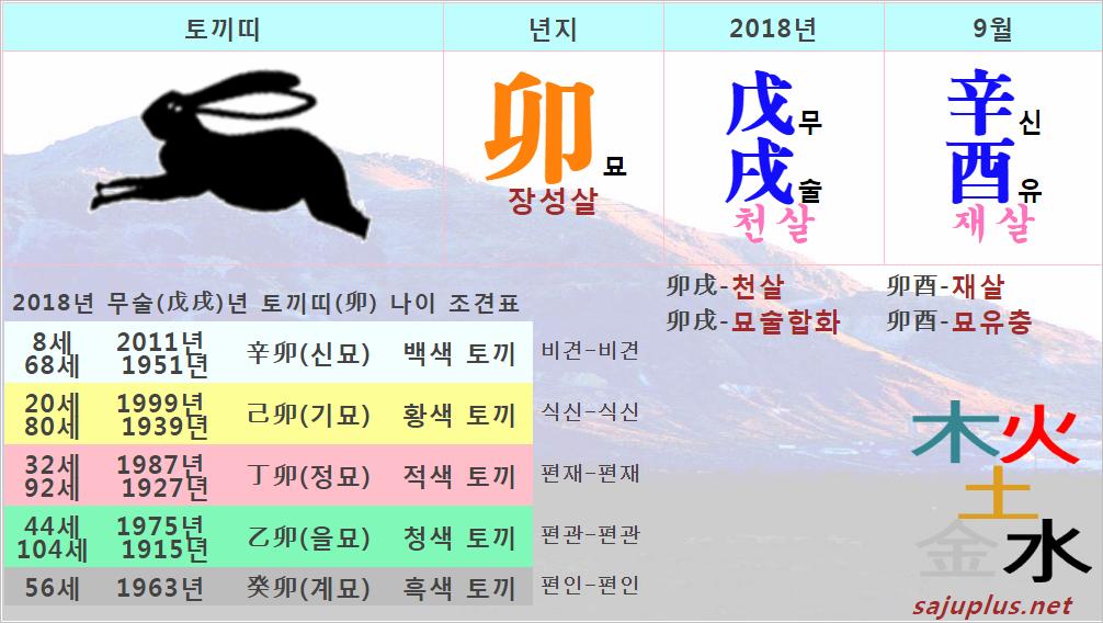 9월운세 - 2018년 9월 토끼띠 띠별 월별 사주 운세보기